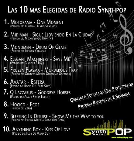 Las 10 Elegidas de Radio Synthpop - Marzo 2013